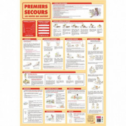 POSTER PVC 76X52CM PREMIERS SECOURS